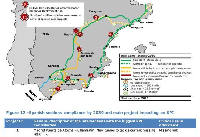 Intervenciones principales en curso y previstas. El número 1 es la construcción prevista del túnel entre Atocha y Chamartín