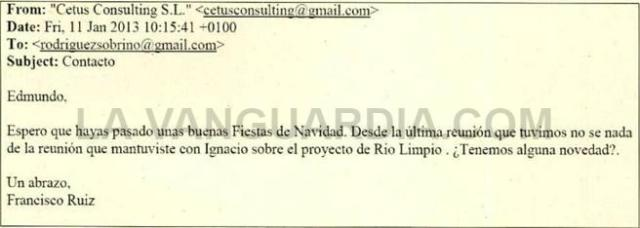 Correo electrónico Edmundo Rodriguez