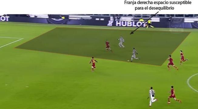 La espalda de Kolarov, una de las claves tácticas del Barça - Roma