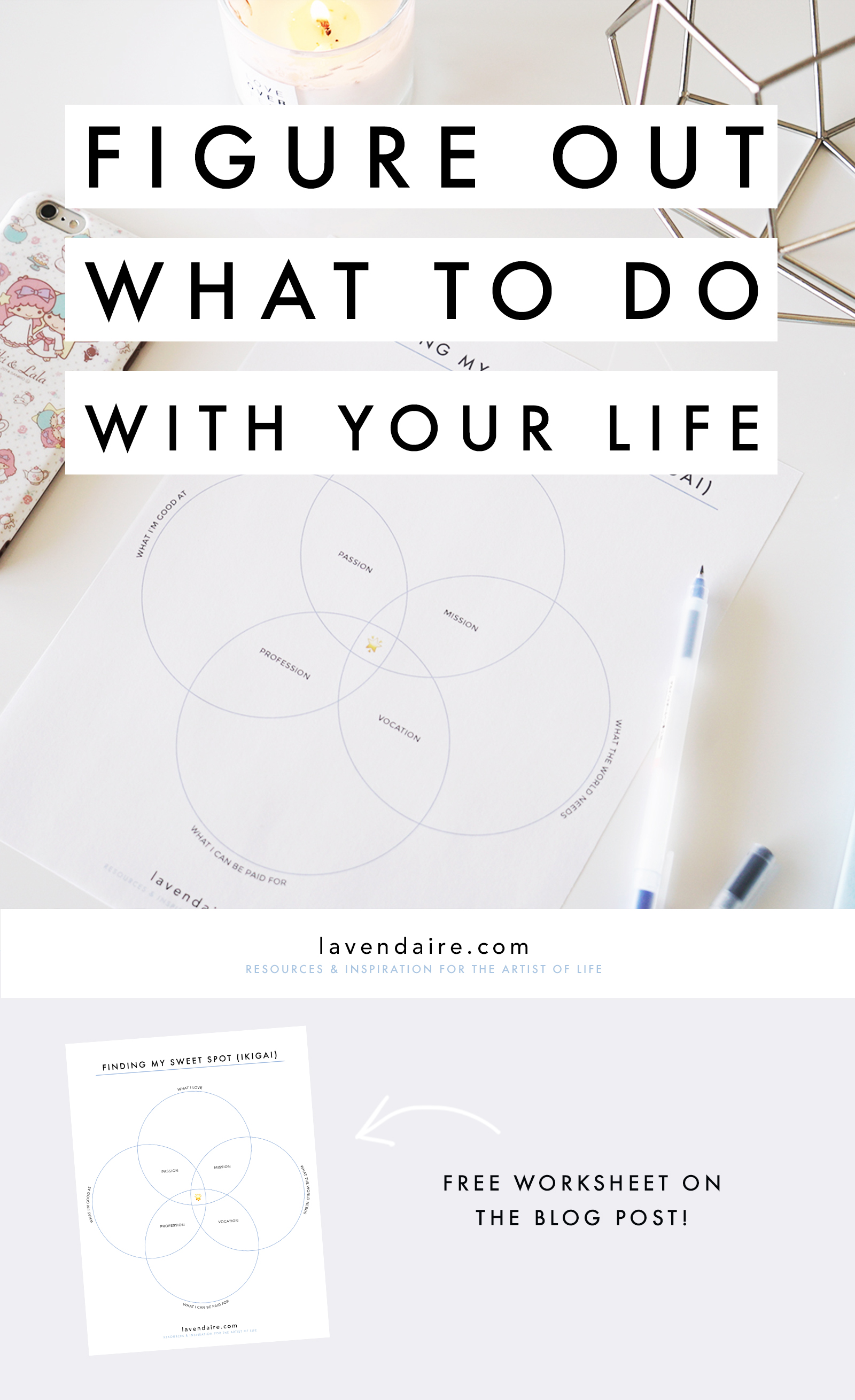 how to work out what to do with your life