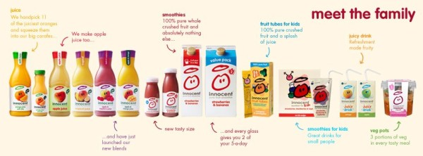 Giveaway: Win a Month's worth of Innocent Smoothies with Innocent Inspires!