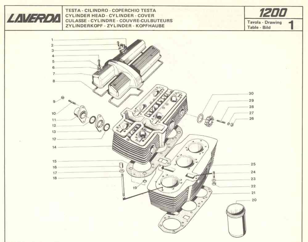 medium resolution of laverda 1000 1200 spare parts cylinder head