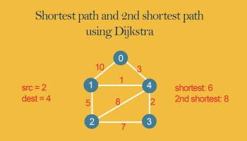 Shortest path between cells in matrix - Code - La Vivien Post