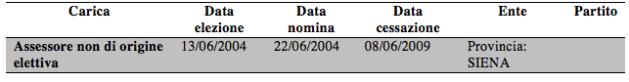 Schermata 2013-01-27 a 13.52.36