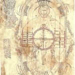 astrologia | lavocedelcarro.it