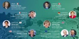 I Sette Paesi membri del G7: Italia, Francia, Giappone, Stati Uniti, Canada, Germania e Regno Unito