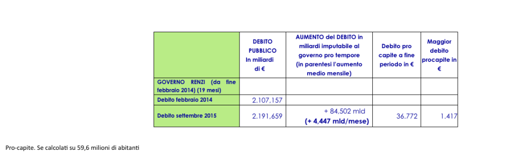 Schermata 2015-11-13 alle 19.44.36