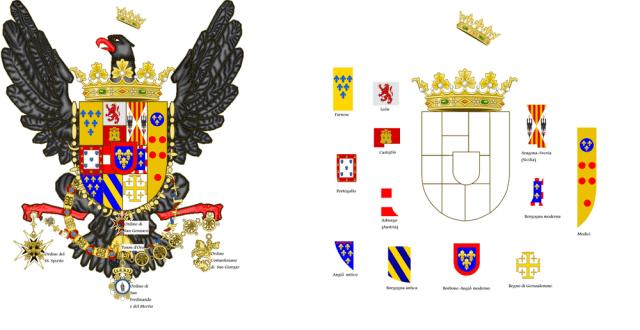 1000px-Scudo_di_Ferdinando_III_di_Sicilia_-_analisi_illustrata