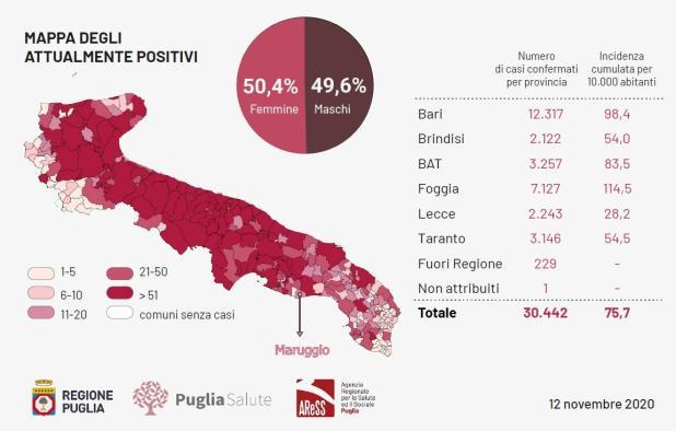Convid 19 - Puglia aggiornamento del 12 novembre 2020