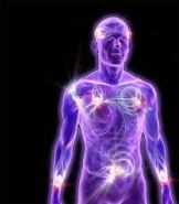 corps energie