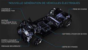 Opel Corsa électrique : lancement confirmé pour 2020