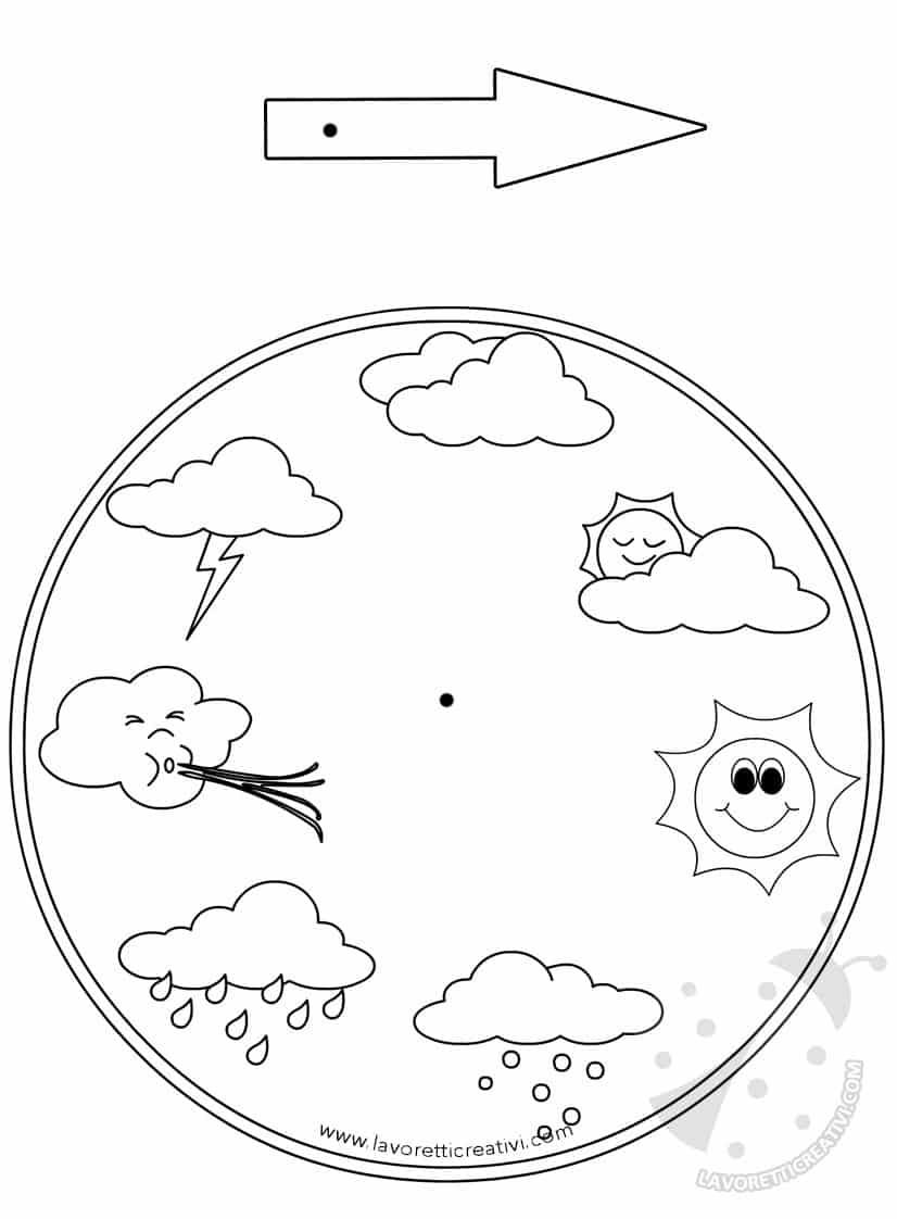 Orologi meteorologici per bambini da stampare  Lavoretti