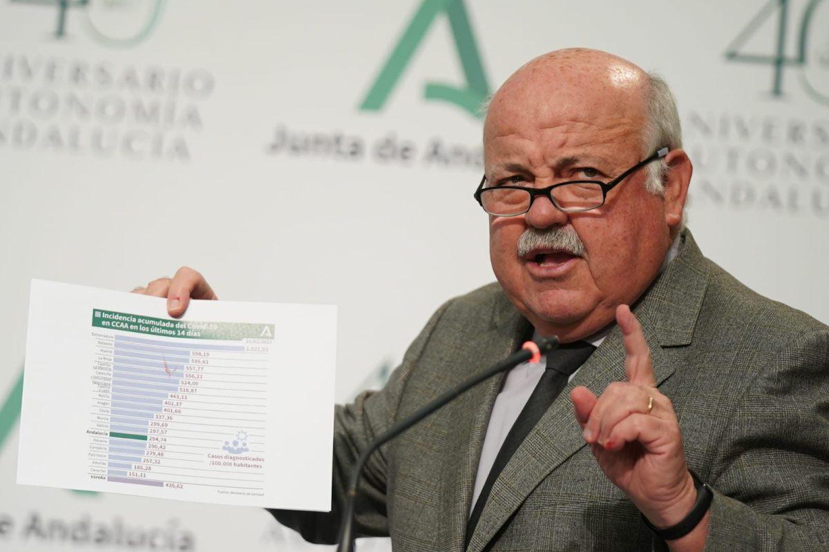Jesús Aguirre