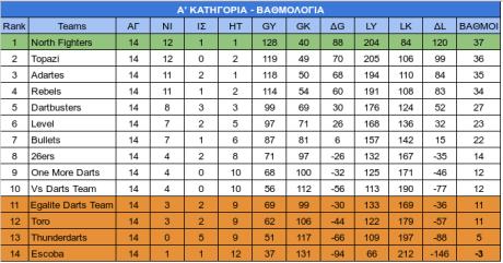 vathmologia-darts14