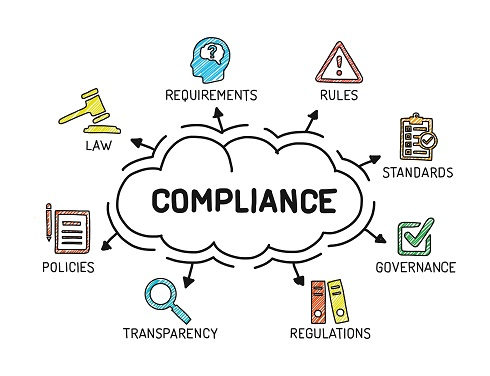 Compliance Training for Employers: Courses, Providers, Law