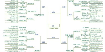 march madness 3 25