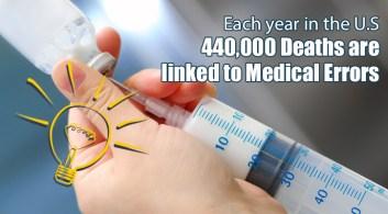 Source: https://i0.wp.com/www.lawbbg.com/images/top-banner/medical-malpractice.jpg?resize=353%2C195