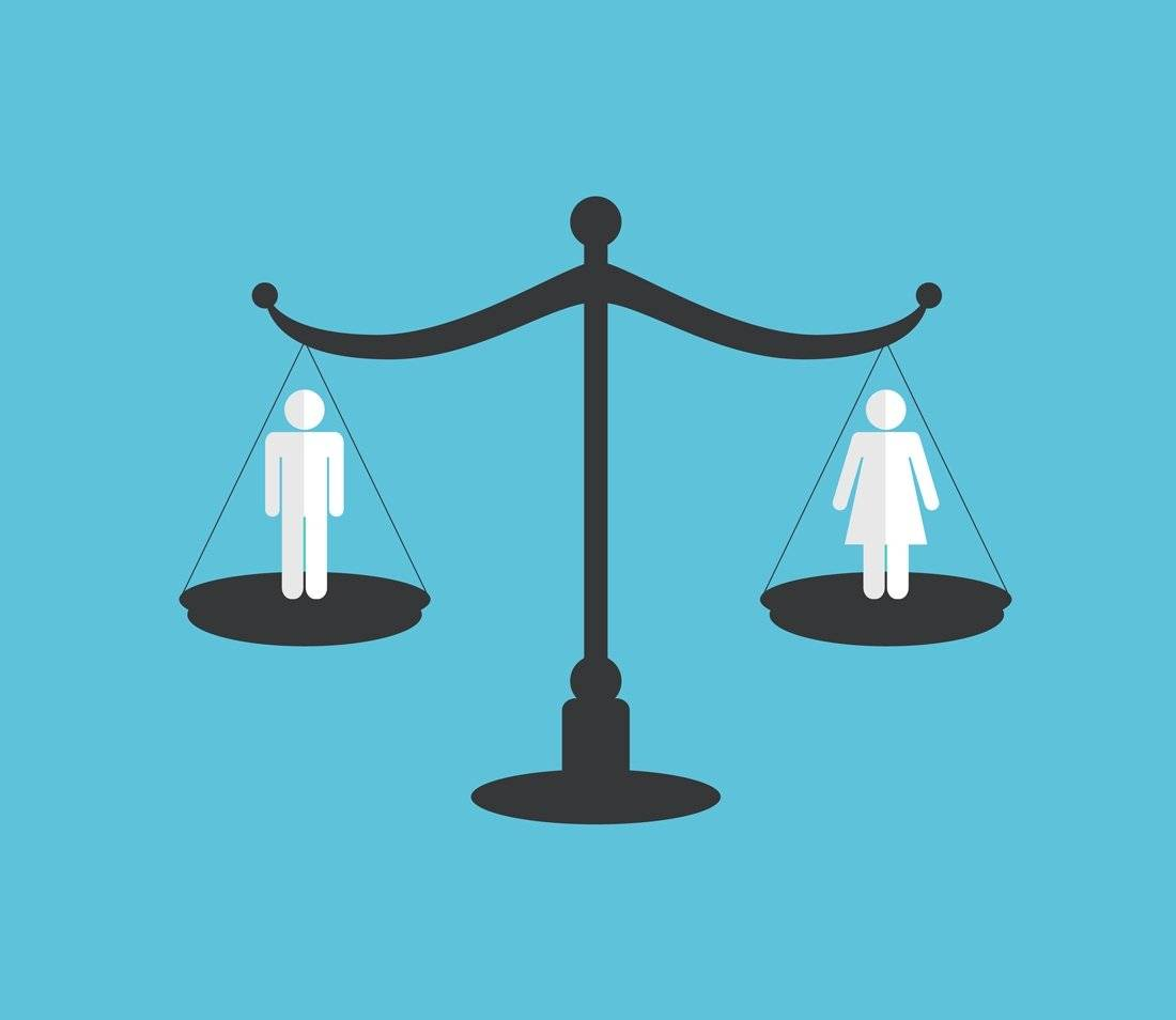gender equality culture Right to equality