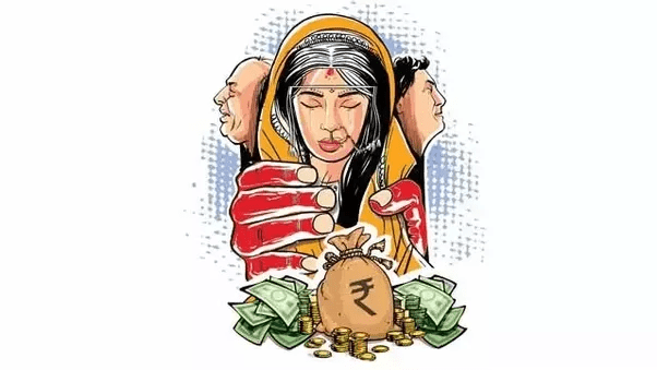 dowry Laws Prohibiting Dowry in India