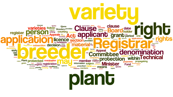 plant breeders rights 1 PROTECTION OF PLANT VARIETIES AND FARMER'S RIGHTS ACT, 2001