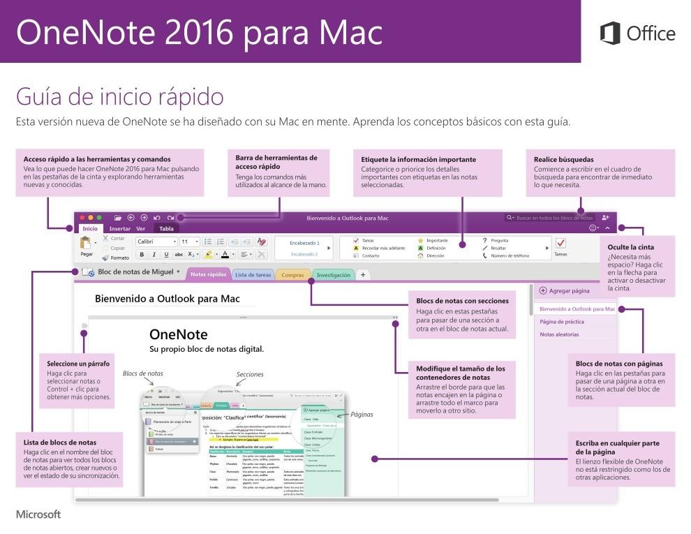 PDF de programación - OneNote 2016 para Mac - Guía de inicio rápido