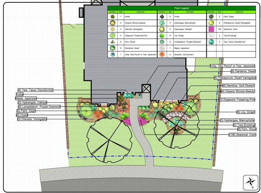 carrollton texas landscape design blueprint