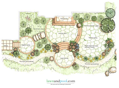 catalog landscape design the woodlands tx l