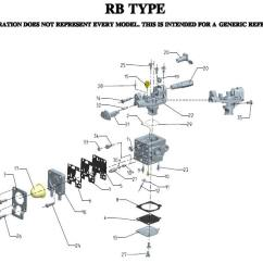 Zama Carburetor Parts Diagram Rj45 T568b Wiring Rb K70a Sn All Save