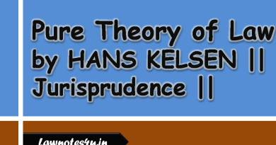 Pure Theory of Law by HANS KELSEN Jurisprudence