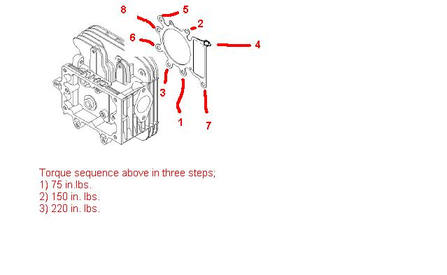 Briggs And Stratton Engine Torque Specifications