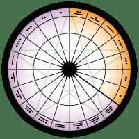 13:7 Wheel