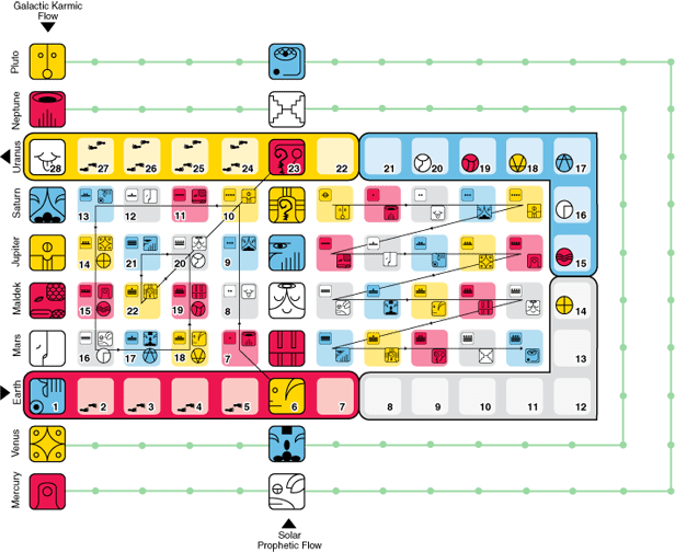 Playing Board Image