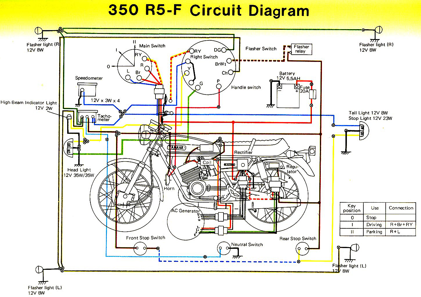 hight resolution of yamaha r5 wiring diagram wiring diagrams yamaha wiring color chart yamaha r5 r5 wiring diagrams yamaha
