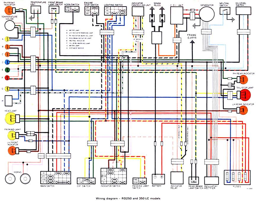 yamaha rd 350 wiring diagram diagrams fujitsu ten stereo 1970-72 r5: june 2007