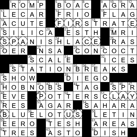 Sacred lily of ancient Egypt crossword clue Archives