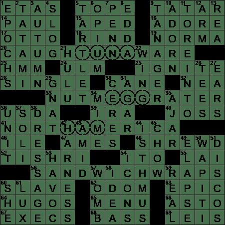 LA Times Crossword Answers 10 Jan 2018, Wednesday