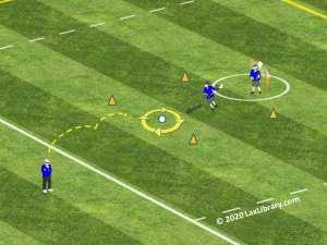 defense ground ball escape practice drill