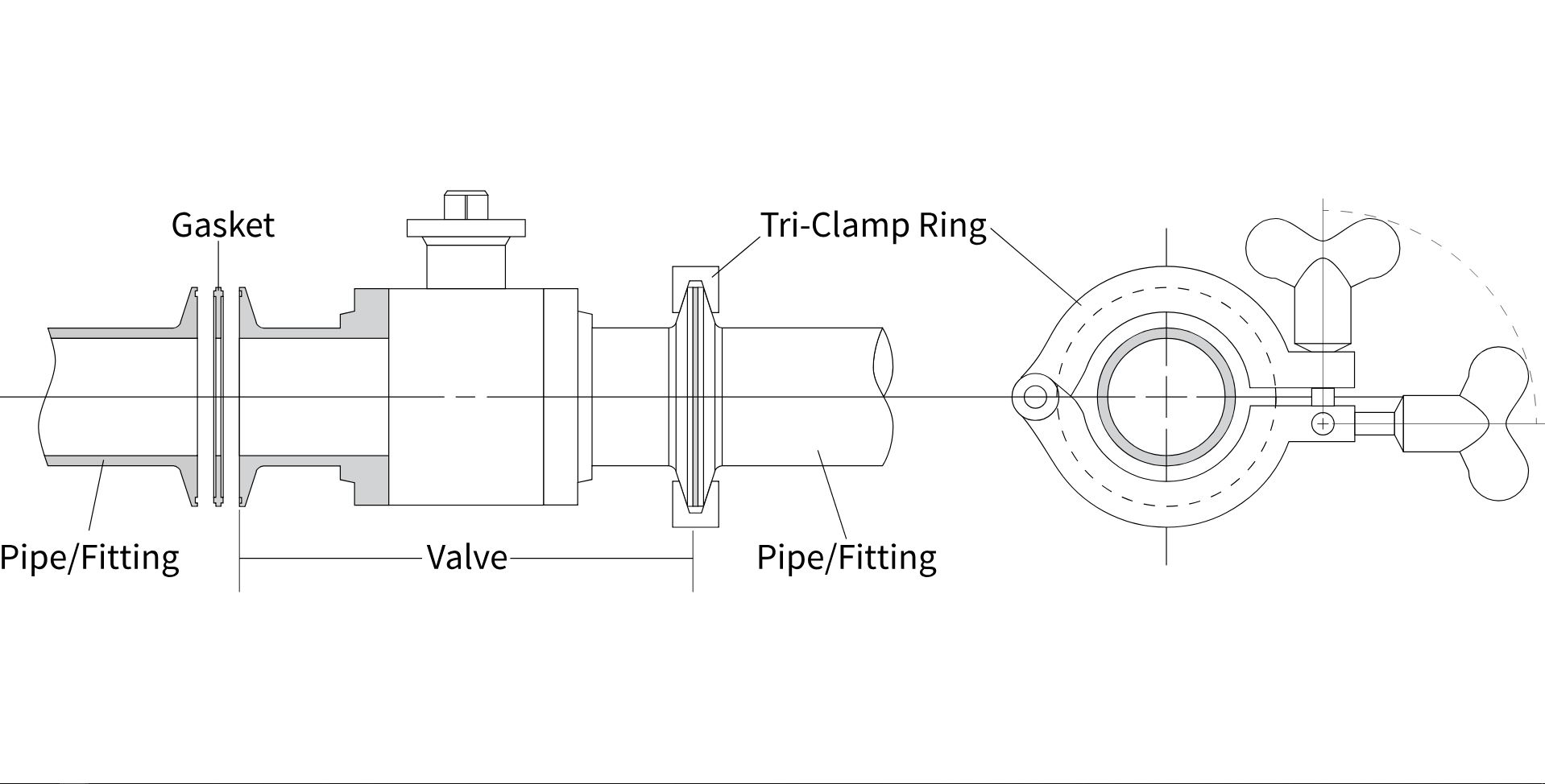 Tri Clamp Dimensions & Sizing Guide : LAXtraction Supply
