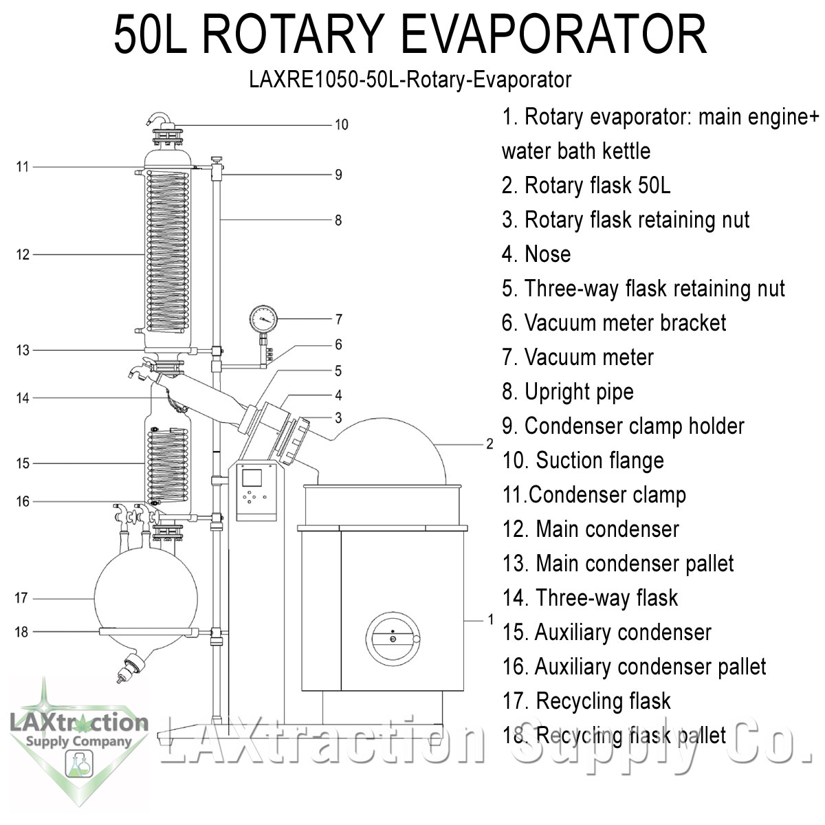 50L Complete Analytical Laboratory Equipment Extractor