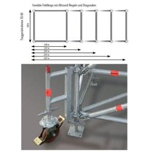 Dimensionamiento cimbra Allround TG60