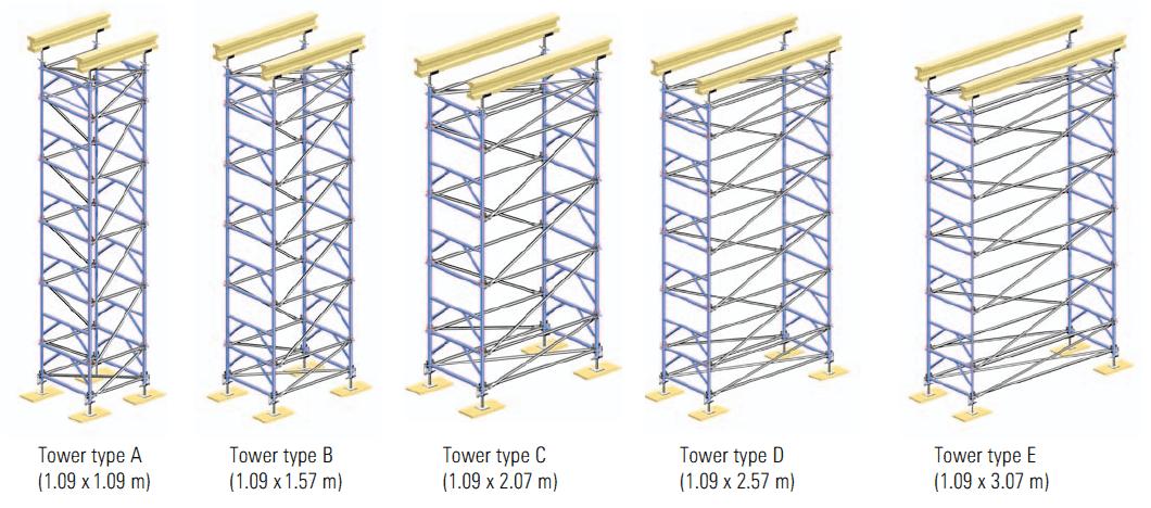 Tipos de torre de cimbra TG60
