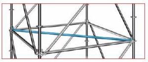 Utilización en andamio de diagonal en planta