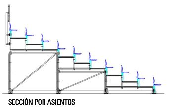 Sección por asientos grada EV