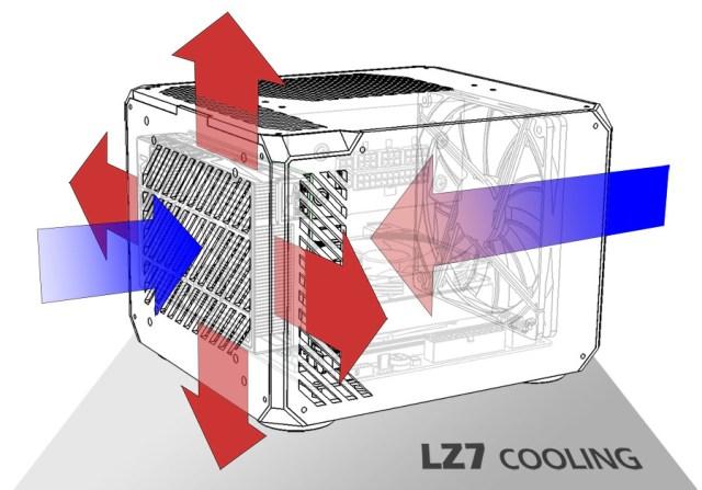 lz7-themal-efficiency-360-degree-gpu-exhaust-900