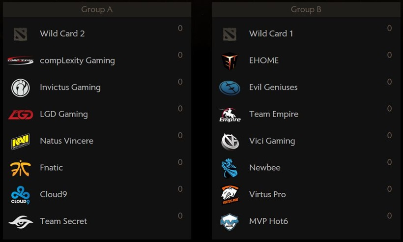 TI groups