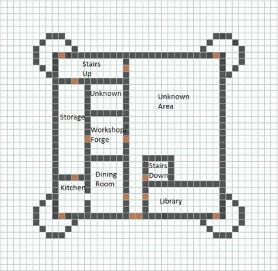 Minecraft basic castle layout