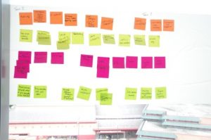 Design strategy – Ideation and scaling to new markets