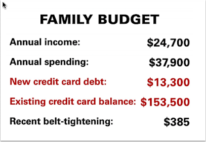 Family Budget.png
