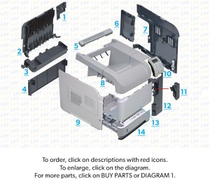 Covers Diagram for LaserJet P4015, P4014, P4515