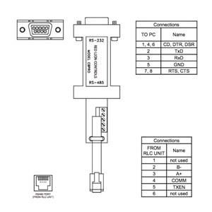 Red Laser Circuit Microwave Circuit Wiring Diagram ~ Odicis